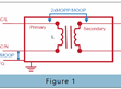 The Difference between MOPP and MOOP in IEC 60601-1 3rd